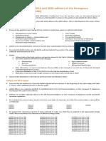 ERG Summary of Changes 2016-2020