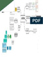 MAPA DE LA PRESCRIPCIÓN.pdf