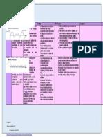 Cuadro Comparativo de Señal Analogica y Digital.docx