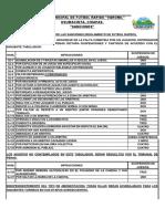 SANCIONES DEL FUTBOL RAPIDO. 2020