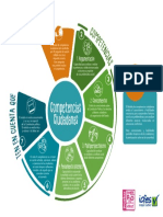 Infografia de competencias ciudadanas saber pro 2020.pdf