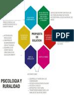 Problema Psicologia y Ruralidad.pdf