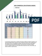 TRABAJO DE INVESIGACION DE MERCADOS.docx