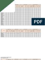 Laporan Perkesmas Integrasi PIS PK Tahun 2020 Puskesmas