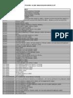 2007 KPSS Basvuru Merkezleri