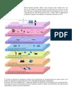 EjemploTCP modelo OSI