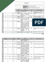Normograma Proceso Auditoria Integrada
