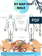 BODY MAP FOR MALE AND FEMALE.pdf