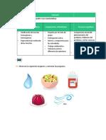 tarea quimica aaaaaa.docx