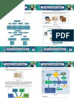 Sistema_de_distribucion_