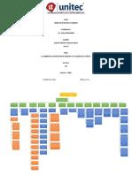 mapa conceptual de competencias laborales
