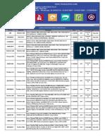 Lista de precios Trascentek SAS 07 09 2020.pdf