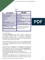 TECNICO DE SISTEMAS_ REVISION DEL CASO QUICKBIZ MESSENGERS