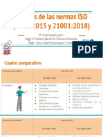 Análisis de Las Normas ISO (9001_2015 y 21001_2018)