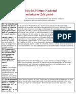 Análisis-del-Himno-Nacional-Dominicano-PARTE-2