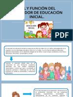 Rol y función del educador de educación inicial.pptx