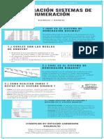 INVESTIGACION SISTEMAS DE NUMERACIÓN.pdf