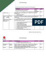 Diseño Metodológico Diversidad Sexual (1).doc