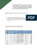 Actividad 2. Medidas Univariantes -variable Discreta