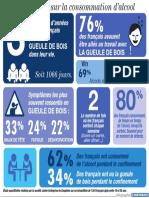 Info Gueule de Bois