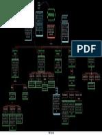 Karla_Polanco_mapa1