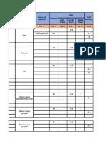 analysis of rates.1