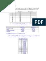 TALLER PROYECTOS V2.docx