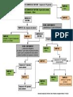 Flow-chart COVID
