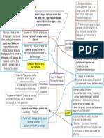 Projet_1_Textes_Documents_d_Histoire_Version_2.pdf