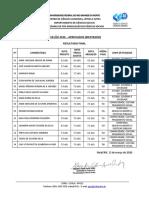 Resultado_Final_-_Mestrado2020