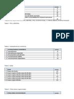TABLAS DE CALIFICACION LABORAL. (1) (2)