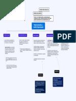 ORG 1Modelo biomédico y mod. biopsicosocial