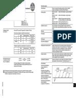 IFM - Czujniki indukcyjne instrukcje montażu