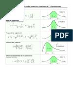 intervalos de confianza parte 2.pdf