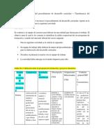 Actividad 2. Estructura de procedimiento del desarrollo curricular grupo 3.