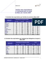 Export - Mars 07.pdf