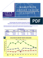 ACI OCT 2010 WORLD AIRPORTS STATISTICS