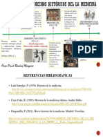 LINEA DE TIEMPO MEDICINA