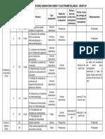 Agenda evaluaciones Laboratorio Hidro-grupo B