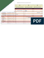 3Week-Mejoramiento y ampliacion de los servicios de salud maritza campos diaz