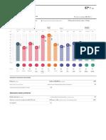 WEF_GCI4_2019_Profile_COL.en.es