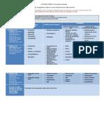 Informe Unidad 4.doc