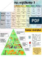 tabla y piramide.pdf