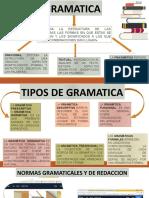 Presentación 2 - GRAMATICA.pptx