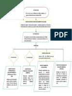 Diagrama de flujos Educación Amb.