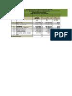 Ejecucion Presupuestaria Dic 2019