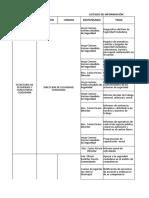 Matriz revisión de información cr