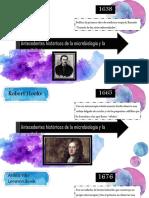 Antecedentes históricos de la parasitología y la microbiología