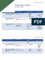 Insumos requeridos 2020- 4T mantenimiento II