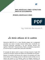 UNIDAD N° II ÁTOMO MOLÉCULAS IONES.pdf